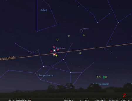 Saturnus en Mars op 3 april